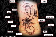 Tattoo_fleur_femme_marquisienS