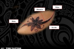 fleur-tattooS
