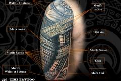 Tatouage_Symboles-Samoa_Wallis_FutunaS