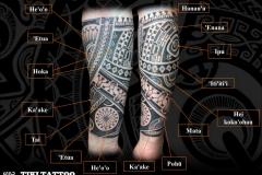 Tatouage_avant_bras_tour_complet_hommeS2