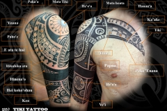 Tatouage_epaule_bras_coiffeS