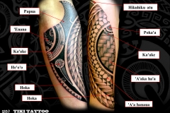 Tatouage_tiki_tattoo_avant_brasS