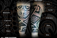 Tattoo_avant_bras_tour_complet_marquisien_homme_tiki_tattooS2