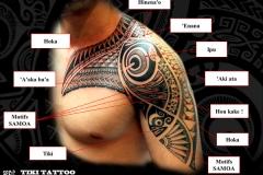 hoka-tattoo-bras-epauleS2